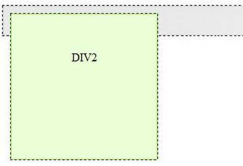 div不能被撑开的处理方法